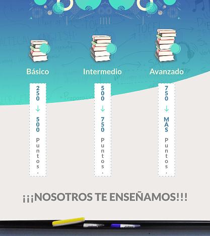 Te-Enseñamos-Como-Preparate-Y-Certificate-Con-La-Puntuacion-Mas-Alta-Aqui-En-El-Salvador-Georgetown-English-Academy
